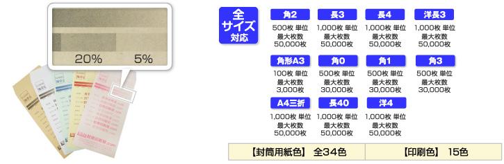 オフセット印刷の品質・対応サイズ